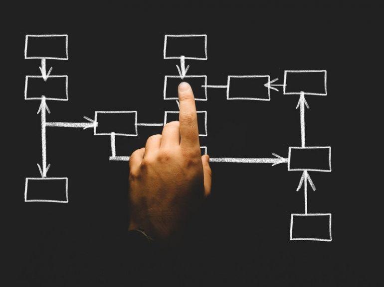 Розкласти по поличкам: Як систематизувати бізнес-процеси власної справи?