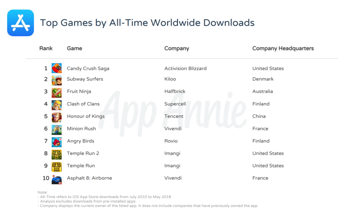 top-games-of-all-time-downloads.png